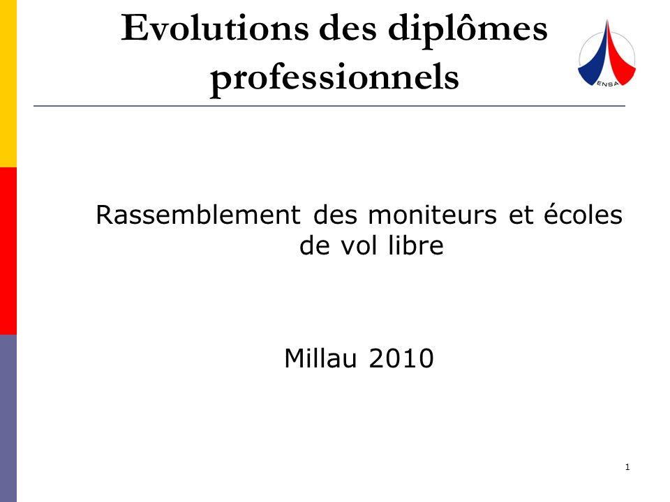 Evolutions des diplômes professionnels Rassemblement des moniteurs et écoles de vol libre Millau 2010 1