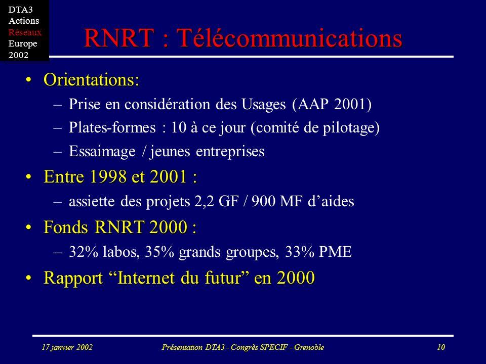 17 janvier 2002Présentation DTA3 - Congrès SPECIF - Grenoble10 RNRT : Télécommunications Orientations:Orientations: –Prise en considération des Usages (AAP 2001) –Plates-formes : 10 à ce jour (comité de pilotage) –Essaimage / jeunes entreprises Entre 1998 et 2001 :Entre 1998 et 2001 : –assiette des projets 2,2 GF / 900 MF daides Fonds RNRT 2000 :Fonds RNRT 2000 : –32% labos, 35% grands groupes, 33% PME Rapport Internet du futur en 2000Rapport Internet du futur en 2000 DTA3 Actions Réseaux Europe 2002