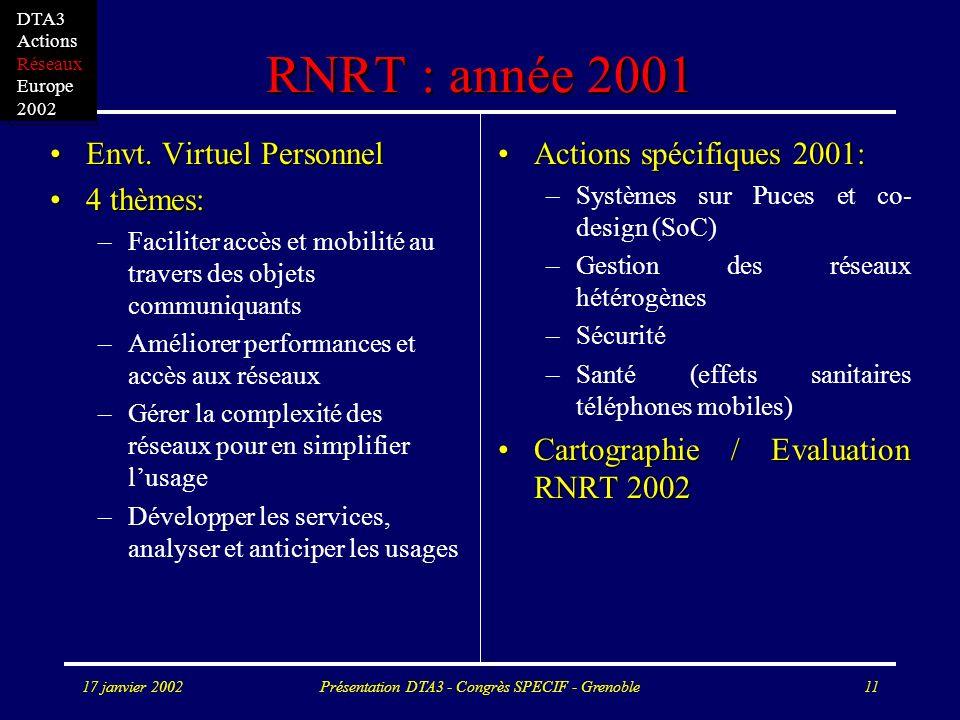 17 janvier 2002Présentation DTA3 - Congrès SPECIF - Grenoble11 RNRT : année 2001 Envt.