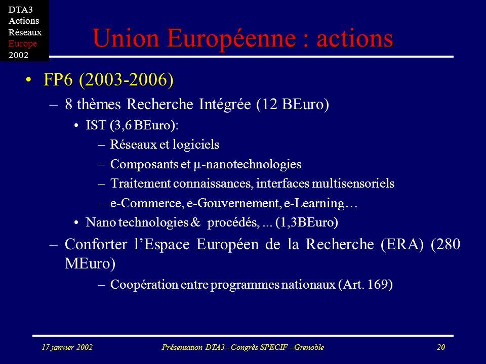17 janvier 2002Présentation DTA3 - Congrès SPECIF - Grenoble20 Union Européenne : actions FP6 (2003-2006)FP6 (2003-2006) –8 thèmes Recherche Intégrée (12 BEuro) IST (3,6 BEuro): –Réseaux et logiciels –Composants et µ-nanotechnologies –Traitement connaissances, interfaces multisensoriels –e-Commerce, e-Gouvernement, e-Learning… Nano technologies & procédés,...