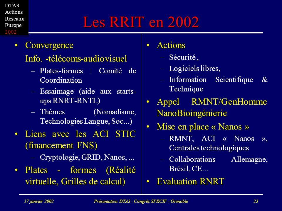 17 janvier 2002Présentation DTA3 - Congrès SPECIF - Grenoble23 Les RRIT en 2002 ConvergenceConvergence Info.