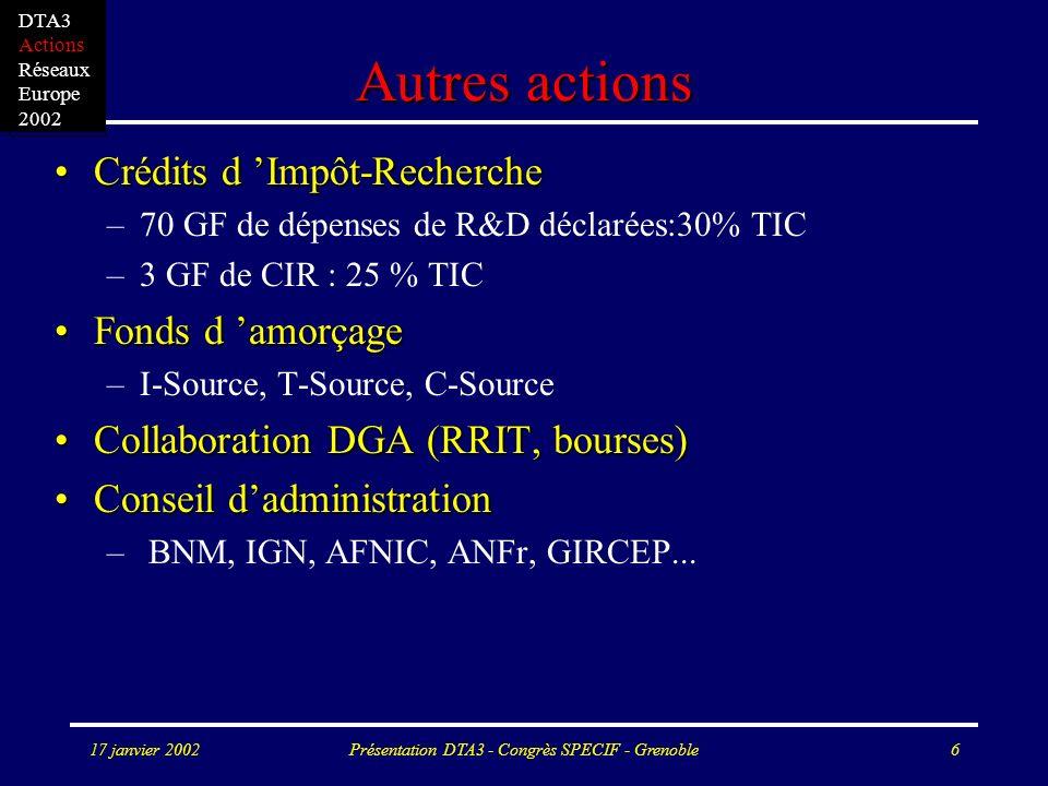 17 janvier 2002Présentation DTA3 - Congrès SPECIF - Grenoble6 Autres actions Crédits d Impôt-RechercheCrédits d Impôt-Recherche –70 GF de dépenses de R&D déclarées:30% TIC –3 GF de CIR : 25 % TIC Fonds d amorçageFonds d amorçage –I-Source, T-Source, C-Source Collaboration DGA (RRIT, bourses)Collaboration DGA (RRIT, bourses) Conseil dadministrationConseil dadministration – BNM, IGN, AFNIC, ANFr, GIRCEP...