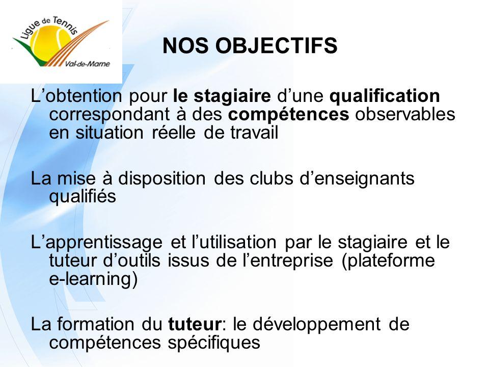 DES: lépreuve certificative UC3 (pédagogie) Lobjectif: vérifier les compétences de lenseignant dans les domaines de lentrainement et la formation de cadre: -lors dune séance dentrainement -lors dun bilan dune action de formation de cadre UC3 A: entrainement dune joueuse ou dun joueur de niveau régional durée 3h : 20 de présentation + séance 1h30 + 30dentretien UC3 B: formation de cadre (plusieurs CQP ou DE du club) durée 45: rapport de 30 pages 15 dexposé + 30 dentretien Rôle du club et du tuteur: Permettre au stagiaire dentrainer les meilleurs joueurs du club Permettre au stagiaire dutiliser le public du club lors des certifications