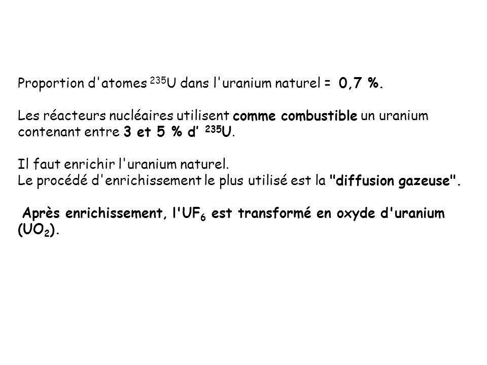 Proportion d atomes 235 U dans l uranium naturel = 0,7 %.