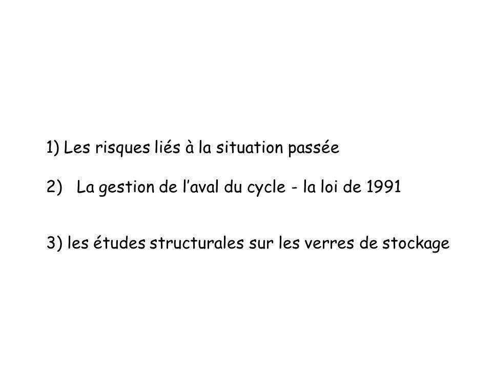 1) Les risques liés à la situation passée 2) La gestion de laval du cycle - la loi de 1991 3) les études structurales sur les verres de stockage