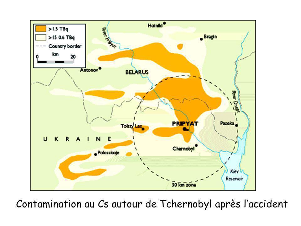 Contamination au Cs autour de Tchernobyl après laccident