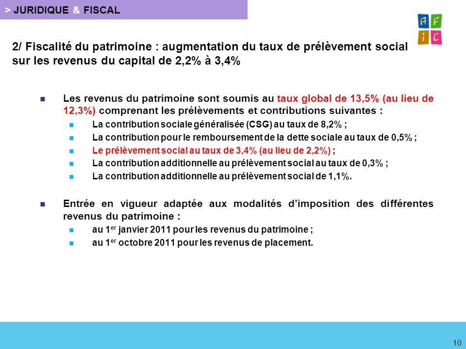 > JURIDIQUE & FISCAL 2/ Fiscalité du patrimoine : augmentation du taux de prélèvement social sur les revenus du capital de 2,2% à 3,4% Les revenus du