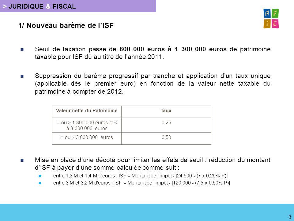 > JURIDIQUE & FISCAL 1/ Nouveau barème de lISF Seuil de taxation passe de 800 000 euros à 1 300 000 euros de patrimoine taxable pour ISF dû au titre d