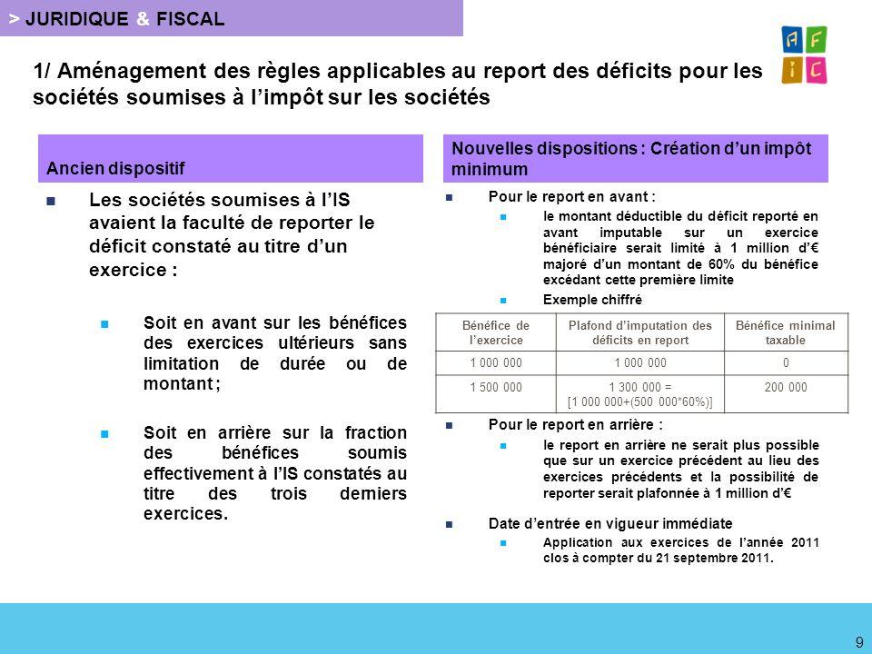 > JURIDIQUE & FISCAL 1/ Aménagement des règles applicables au report des déficits pour les sociétés soumises à limpôt sur les sociétés Ancien disposit