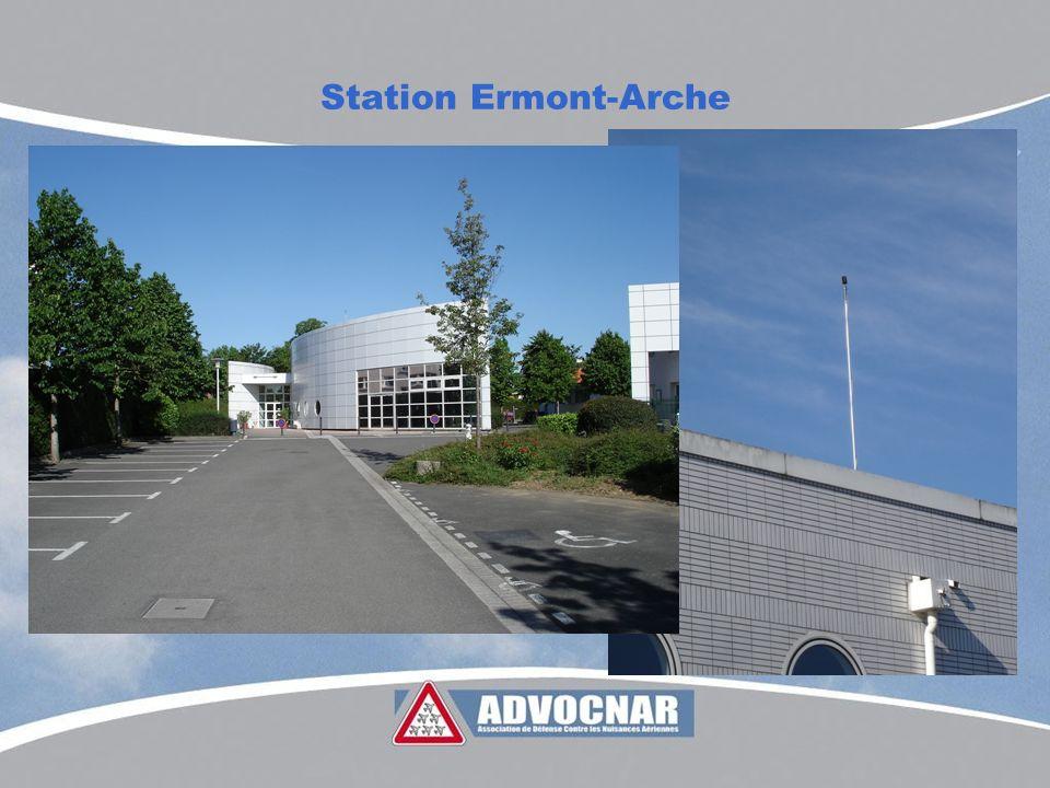Réseau de stations de mesure ADVOCNAR Création dun réseau local indépendant de stations de mesures du bruit aérien autour de laéroport de Roissy Charles de Gaule.