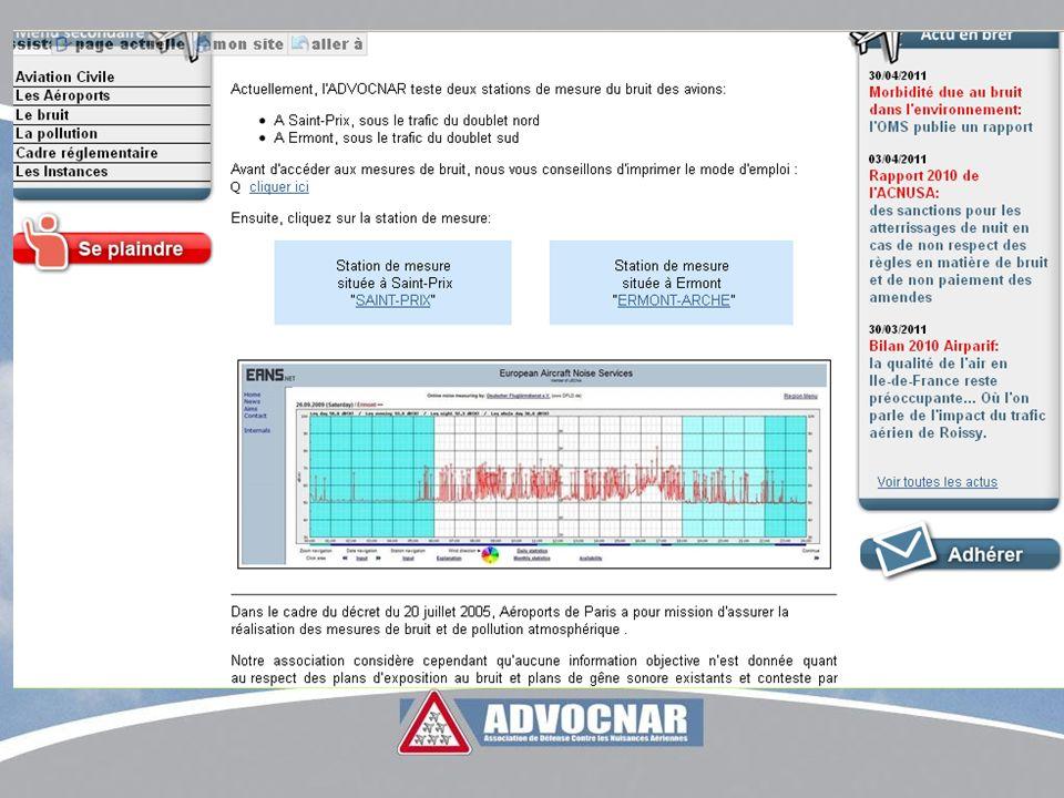 Equipement En avril 2009 lADVOCNAR a installé dans ses locaux une première station de mesure du bruit aérien. Moniteur des niveaux sonores SPM483 du c