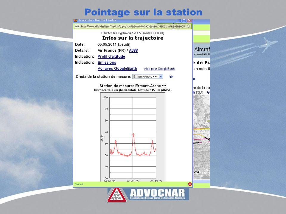 Accès carte radar