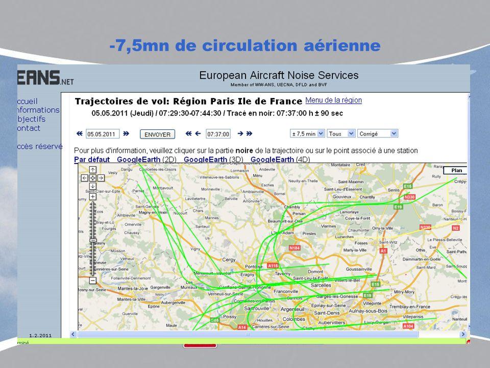 -7,5mn de circulation aérienne