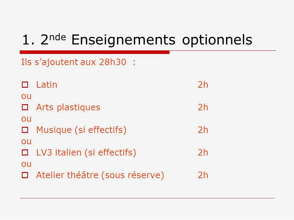 1. 2 nde Enseignements optionnels Ils sajoutent aux 28h30 : Latin 2h ou Arts plastiques 2h ou Musique (si effectifs) 2h ou LV3 italien (si effectifs)2