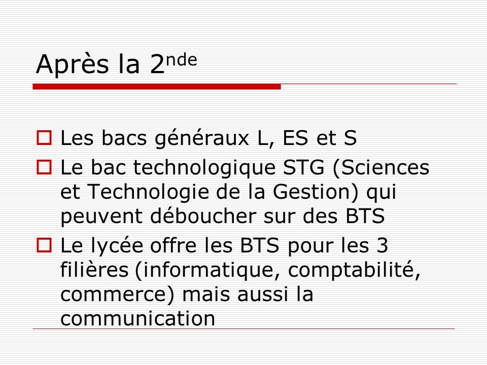 Après la 2 nde Les bacs généraux L, ES et S Le bac technologique STG (Sciences et Technologie de la Gestion) qui peuvent déboucher sur des BTS Le lycé