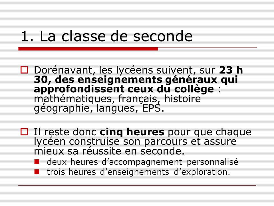 1. La classe de seconde Dorénavant, les lycéens suivent, sur 23 h 30, des enseignements généraux qui approfondissent ceux du collège : mathématiques,