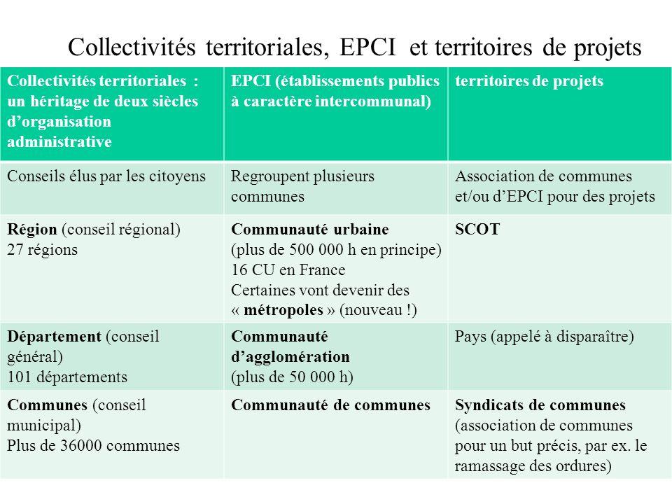 Collectivités territoriales, EPCI et territoires de projets Collectivités territoriales : un héritage de deux siècles dorganisation administrative EPC