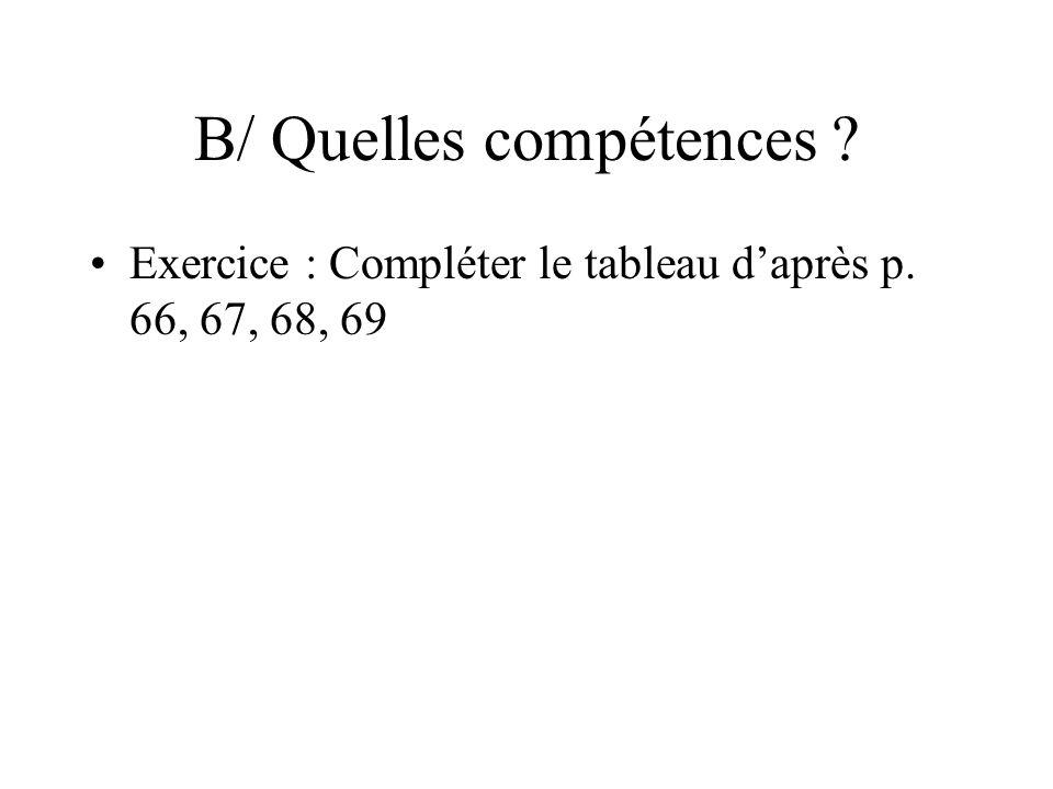 B/ Quelles compétences ? Exercice : Compléter le tableau daprès p. 66, 67, 68, 69