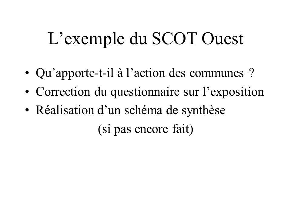 Lexemple du SCOT Ouest Quapporte-t-il à laction des communes ? Correction du questionnaire sur lexposition Réalisation dun schéma de synthèse (si pas