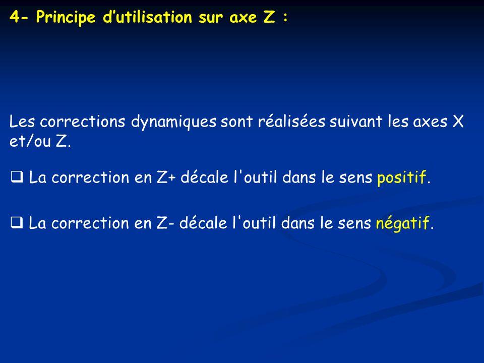 4- Principe dutilisation sur axe Z : Les corrections dynamiques sont réalisées suivant les axes X et/ou Z. La correction en Z+ décale l'outil dans le