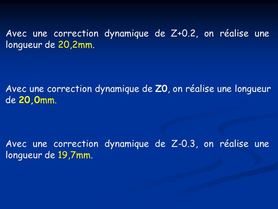 Avec une correction dynamique de Z+0.2, on réalise une longueur de 20,2mm. Avec une correction dynamique de Z0, on réalise une longueur de 20,0mm. Ave
