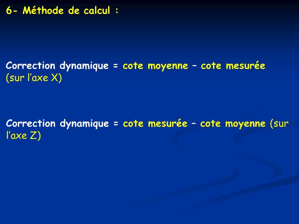 6- Méthode de calcul : Correction dynamique = cote moyenne – cote mesurée (sur laxe X) Correction dynamique = cote mesurée – cote moyenne (sur laxe Z)