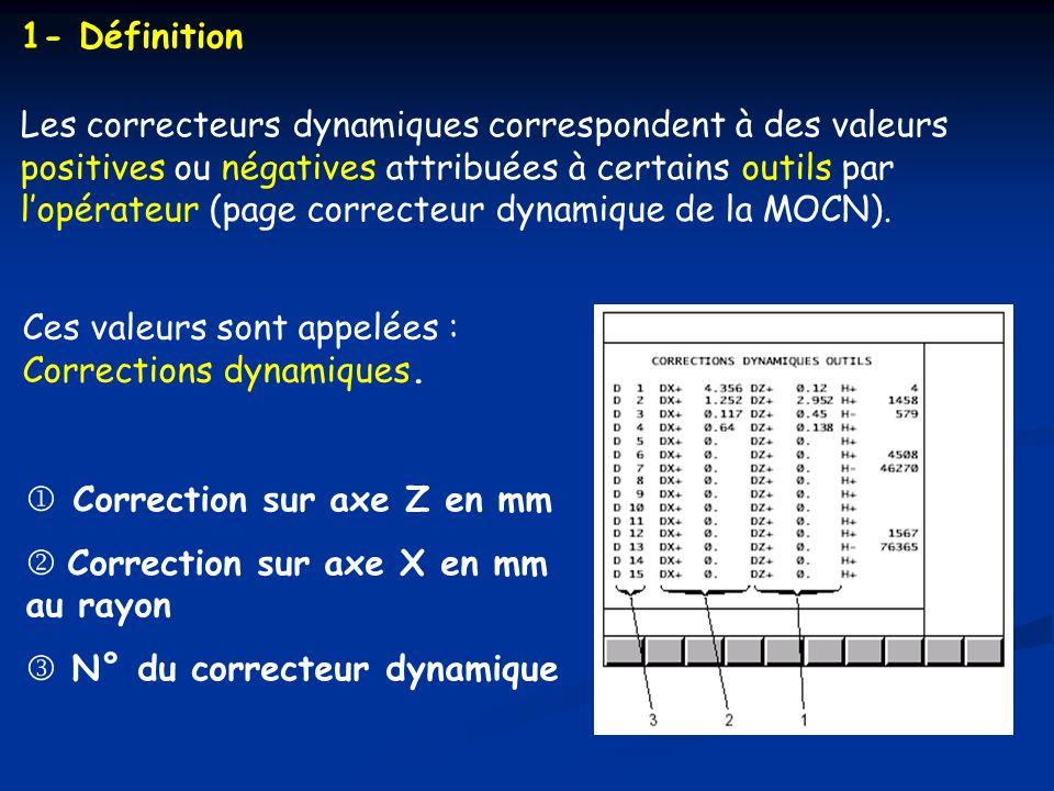 Correction sur axe Z en mm Correction sur axe X en mm au rayon N° du correcteur dynamique Les correcteurs dynamiques correspondent à des valeurs posit