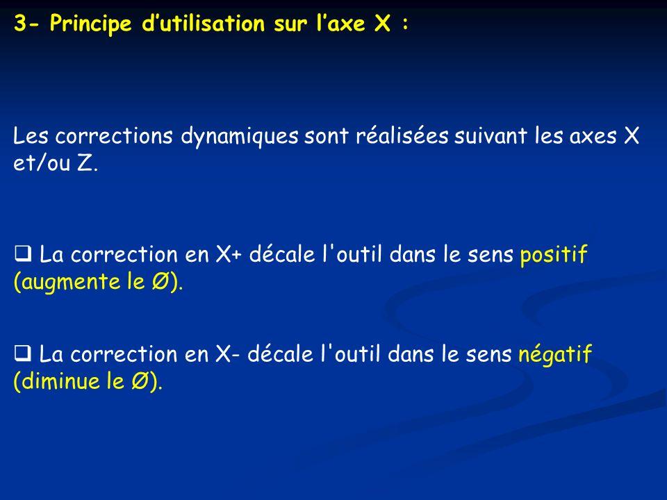 X 0 X +0.2 X -0.2 -0.1 Au rayon +0.1 au rayon X Z Cote à fabriquer CF = Ø 30 ± 0.1 usinage dun profil extérieur avec un correcteur dynamique en X.