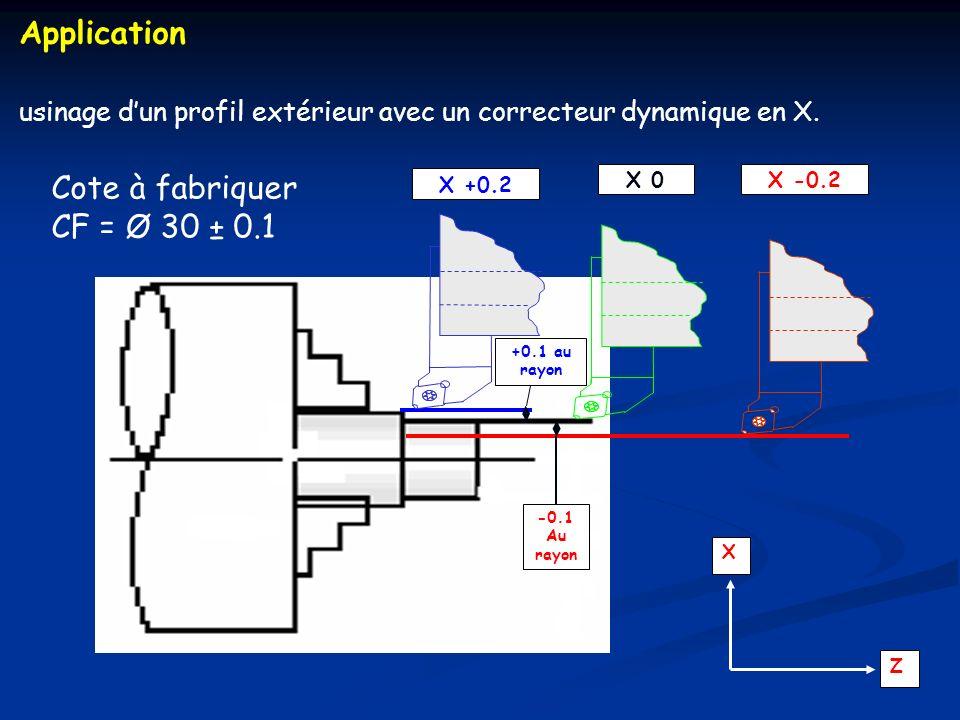 X 0 X +0.2 X -0.2 -0.1 Au rayon +0.1 au rayon X Z Cote à fabriquer CF = Ø 30 ± 0.1 usinage dun profil extérieur avec un correcteur dynamique en X. App