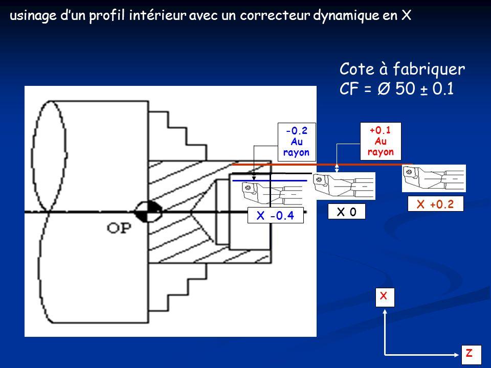 X -0.4 -0.2 Au rayon +0.1 Au rayon X +0.2 X 0 X Z Cote à fabriquer CF = Ø 50 ± 0.1 usinage dun profil intérieur avec un correcteur dynamique en X
