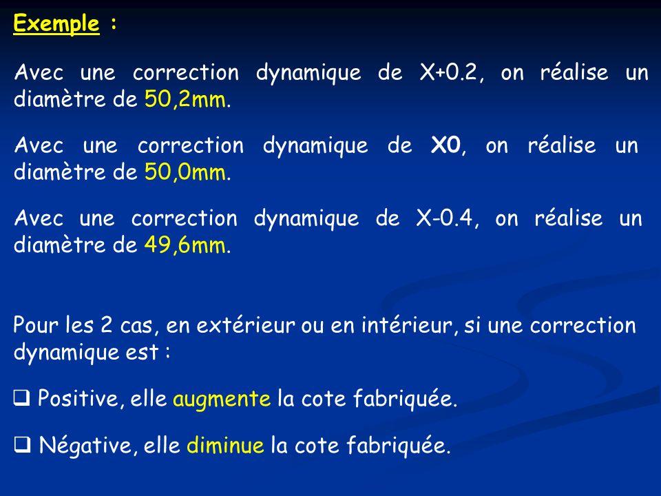 Exemple : Avec une correction dynamique de X+0.2, on réalise un diamètre de 50,2mm. Avec une correction dynamique de X0, on réalise un diamètre de 50,