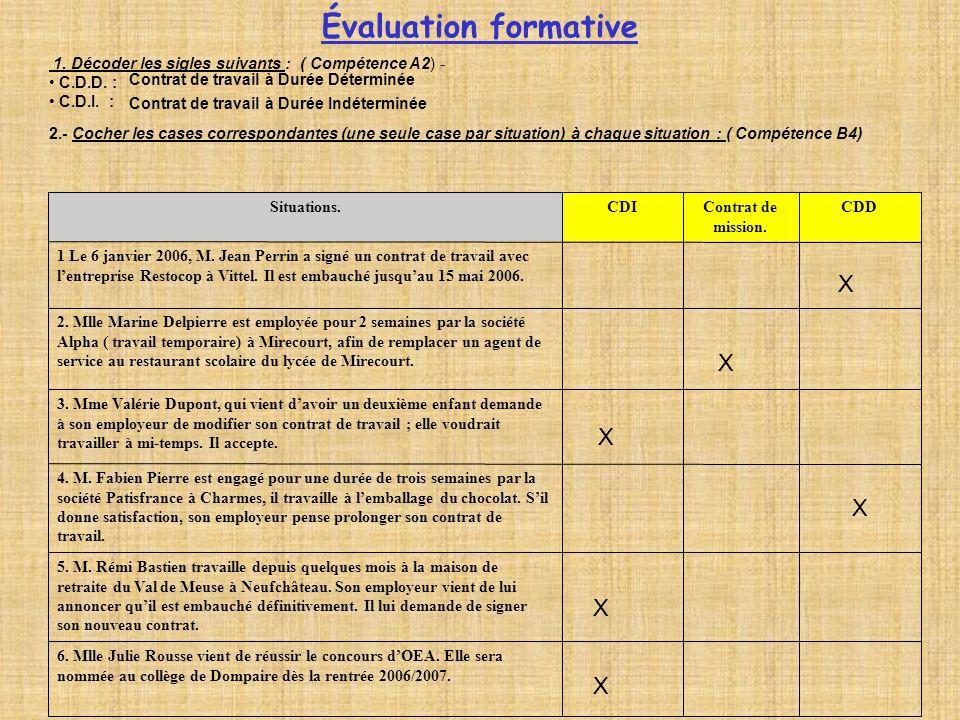 Évaluation formative 1. Décoder les sigles suivants : ( Compétence A2) - C.D.D.
