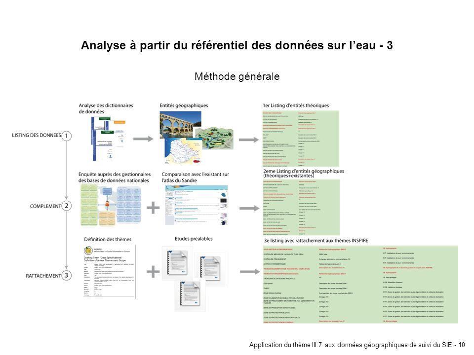 Application du thème III.7 aux données géographiques de suivi du SIE - 10 Analyse à partir du référentiel des données sur leau - 3 Méthode générale