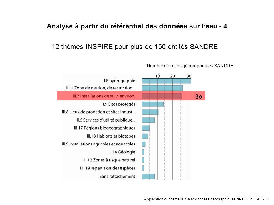 Application du thème III.7 aux données géographiques de suivi du SIE - 11 Nombre dentités géographiques SANDRE 12 thèmes INSPIRE pour plus de 150 enti