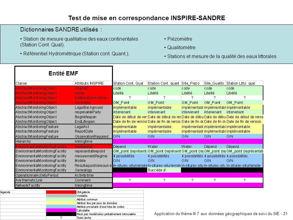 Application du thème III.7 aux données géographiques de suivi du SIE - 21 Test de mise en correspondance INSPIRE-SANDRE Entité EMF Dictionnaires SANDR