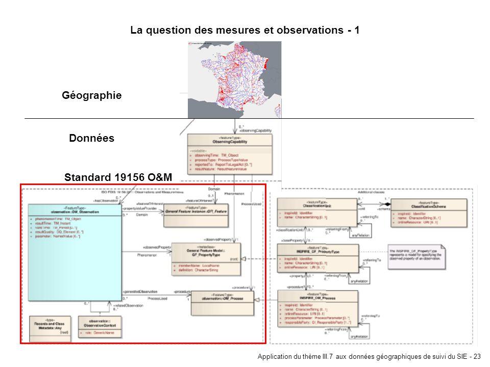 Application du thème III.7 aux données géographiques de suivi du SIE - 23 La question des mesures et observations - 1 Standard 19156 O&M Géographie Do