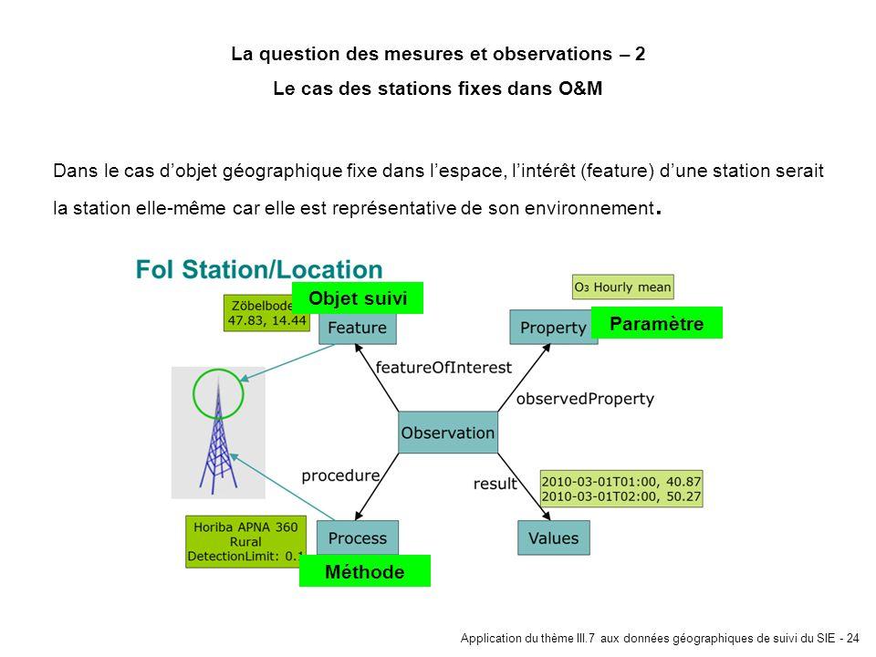 Application du thème III.7 aux données géographiques de suivi du SIE - 24 Dans le cas dobjet géographique fixe dans lespace, lintérêt (feature) dune s