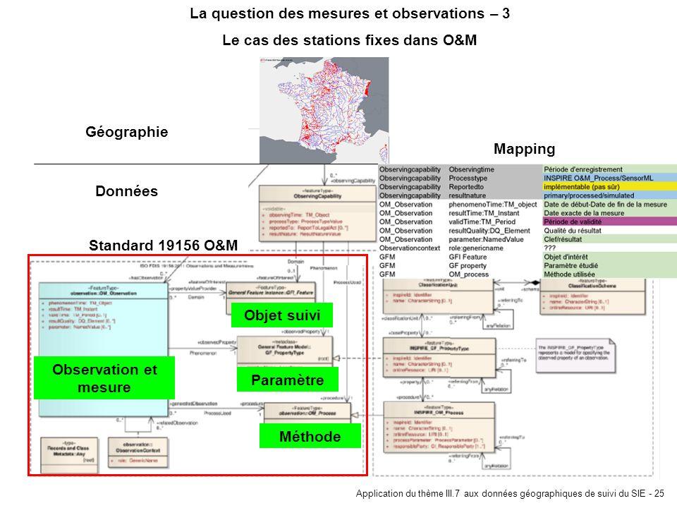 Application du thème III.7 aux données géographiques de suivi du SIE - 25 Standard 19156 O&M Géographie Données Objet suivi Paramètre Méthode Observat