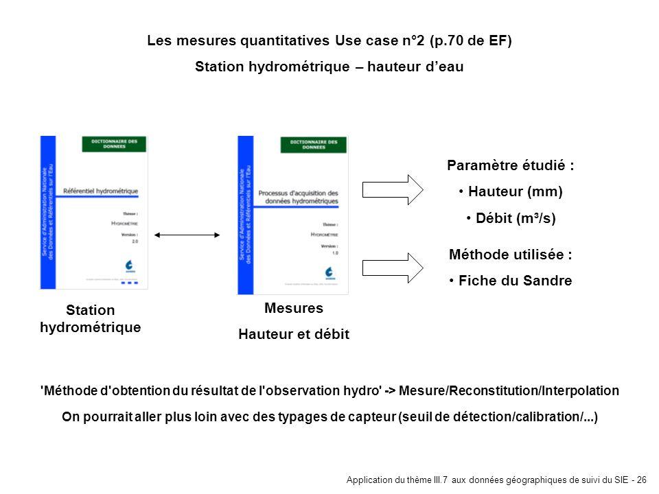 Application du thème III.7 aux données géographiques de suivi du SIE - 26 Les mesures quantitatives Use case n°2 (p.70 de EF) Station hydrométrique –