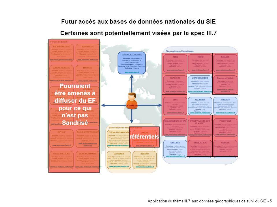 Application du thème III.7 aux données géographiques de suivi du SIE - 5 Futur accès aux bases de données nationales du SIE Certaines sont potentielle