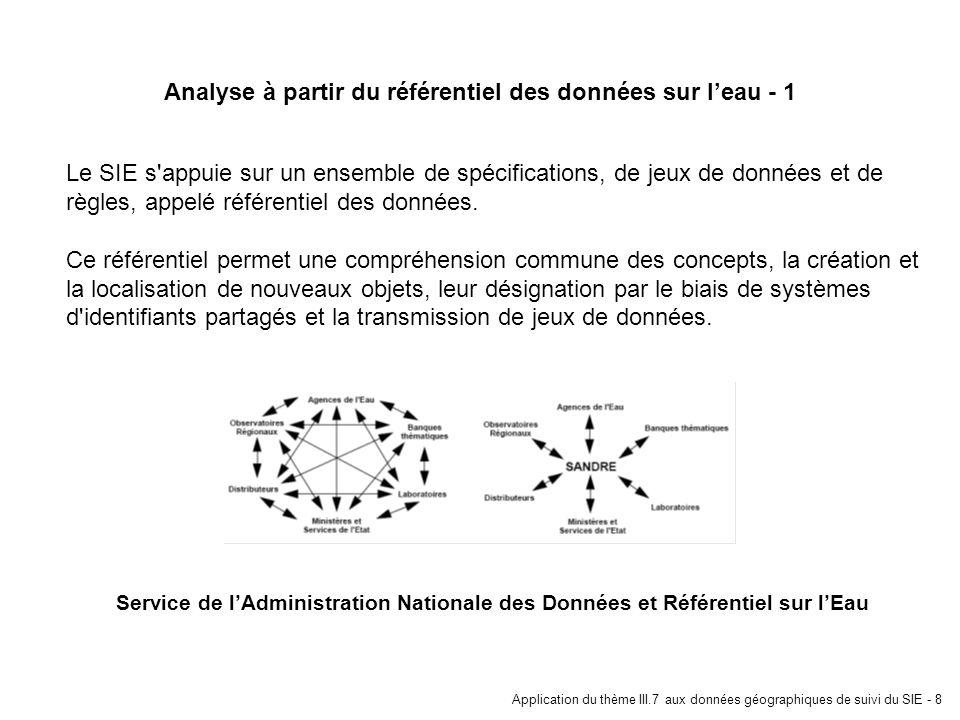 Application du thème III.7 aux données géographiques de suivi du SIE - 8 Analyse à partir du référentiel des données sur leau - 1 Le SIE s'appuie sur