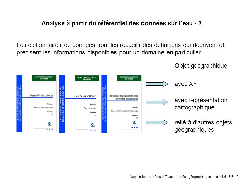 Application du thème III.7 aux données géographiques de suivi du SIE - 9 Analyse à partir du référentiel des données sur leau - 2 Les dictionnaires de