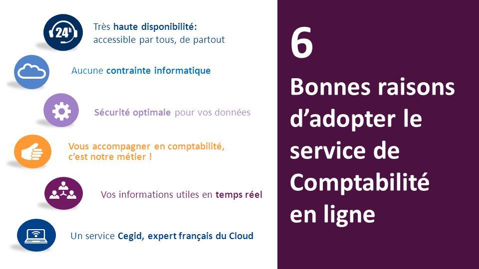 Vous accompagner en comptabilité, cest notre métier ! 6 Bonnes raisons dadopter le service de Comptabilité en ligne Sécurité optimale pour vos données