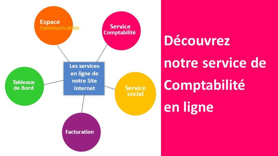 Découvrez notre service de Comptabilité en ligne Les services en ligne de notre Site Internet Espace Communication Service Comptabilité Service social