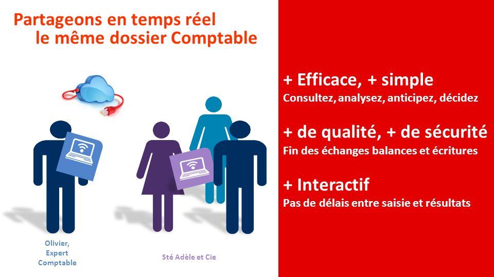 + Efficace, + simple Consultez, analysez, anticipez, décidez + de qualité, + de sécurité Fin des échanges balances et écritures + Interactif Pas de dé