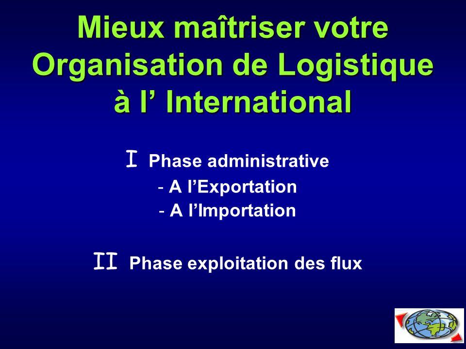 Mieux maîtriser votre Organisation de Logistique à l International I Phase administrative - A lExportation - A lImportation II Phase exploitation des