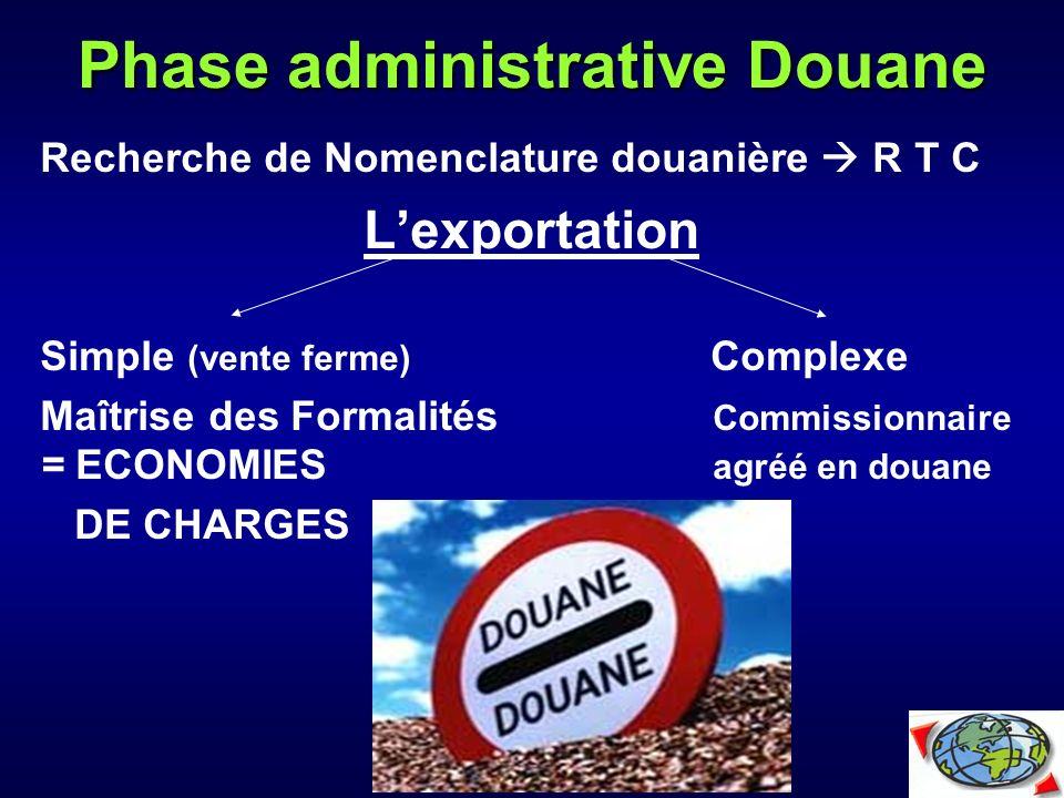 Phase administrative Douane Recherche de Nomenclature douanière R T C Lexportation Simple (vente ferme) Complexe Maîtrise des Formalités Commissionnai