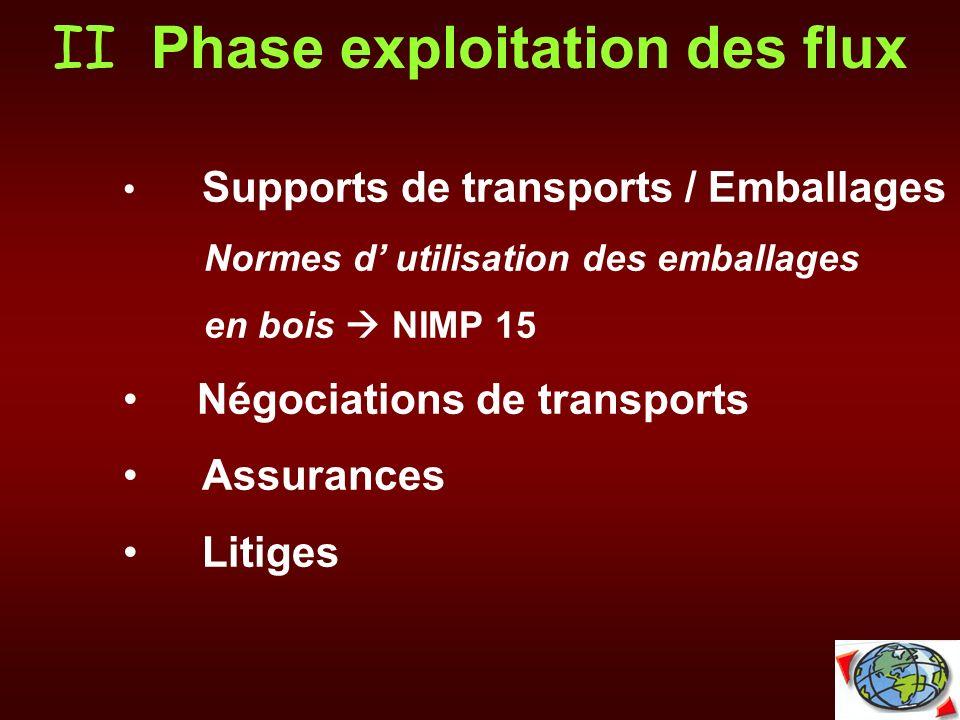 II Phase exploitation des flux Supports de transports / Emballages Normes d utilisation des emballages en bois NIMP 15 Négociations de transports Assu
