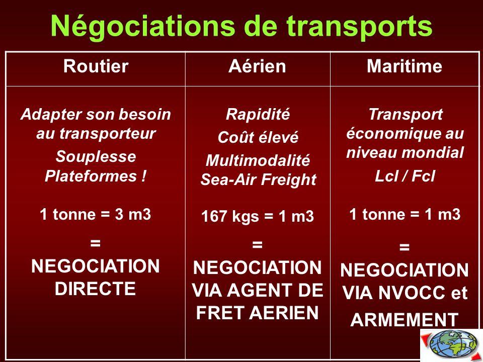 Négociations de transports Routier Adapter son besoin au transporteur Souplesse Plateformes ! 1 tonne = 3 m3 = NEGOCIATION DIRECTE Aérien Rapidité Coû