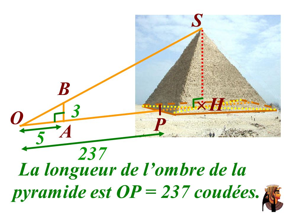 La longueur de lombre de la B S O A P H 3 pyramide est OP = 237 coudées. 5 237